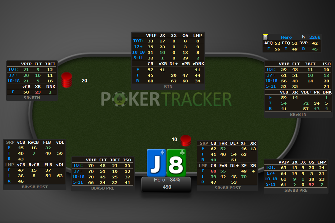 deal jackpot pokerstars